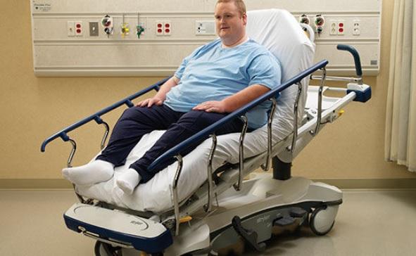 Медицинская авиация: 7 советов по транспортировке пациентов с ожирением